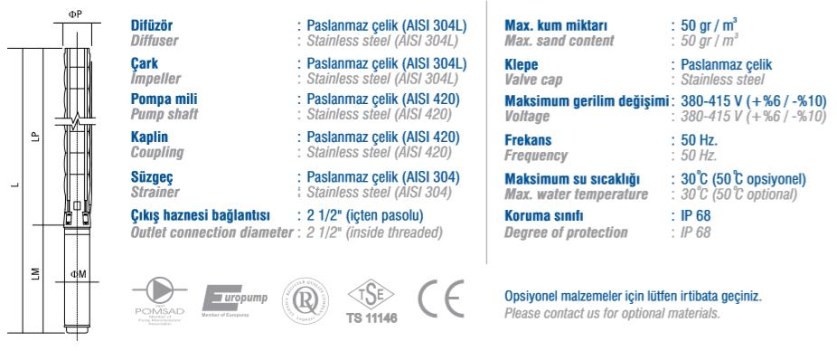 Wymiary pompa głębinowa VANSAN VSP 6010